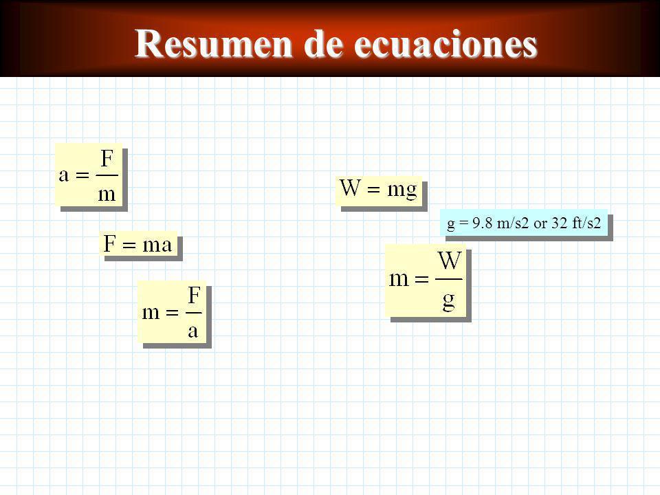 Resumen de ecuaciones g = 9.8 m/s2 or 32 ft/s2