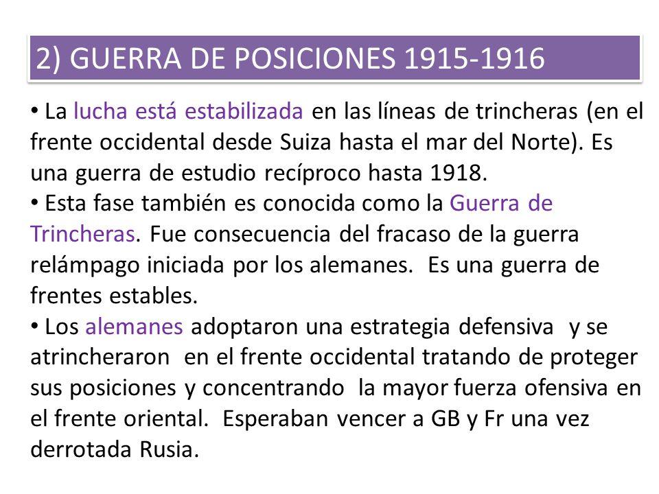 2) GUERRA DE POSICIONES 1915-1916