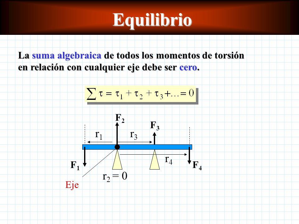 Equilibrio La suma algebraica de todos los momentos de torsión en relación con cualquier eje debe ser cero.