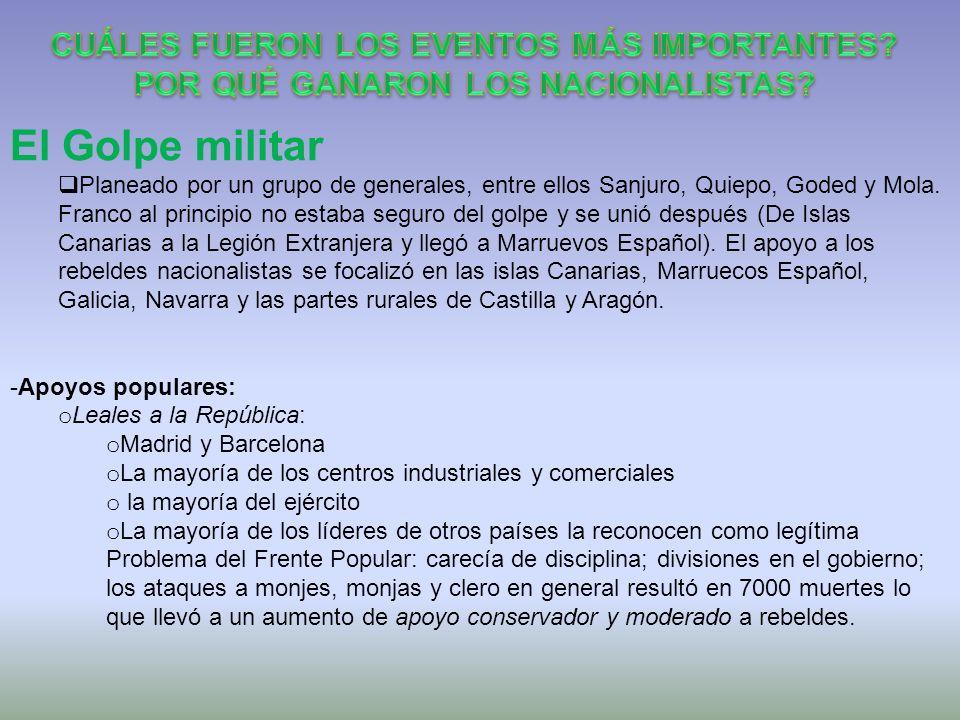 El Golpe militar CUÁLES FUERON LOS EVENTOS MÁS IMPORTANTES