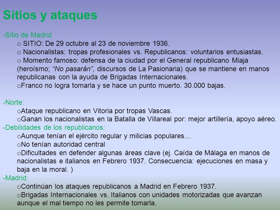 Sitios y ataques Sitio de Madrid
