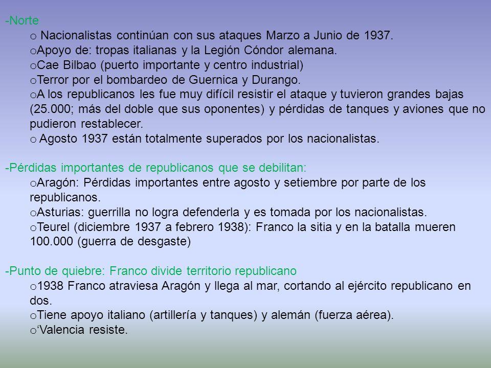 NorteNacionalistas continúan con sus ataques Marzo a Junio de 1937. Apoyo de: tropas italianas y la Legión Cóndor alemana.