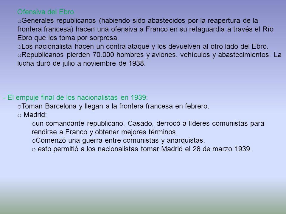 Ofensiva del Ebro.