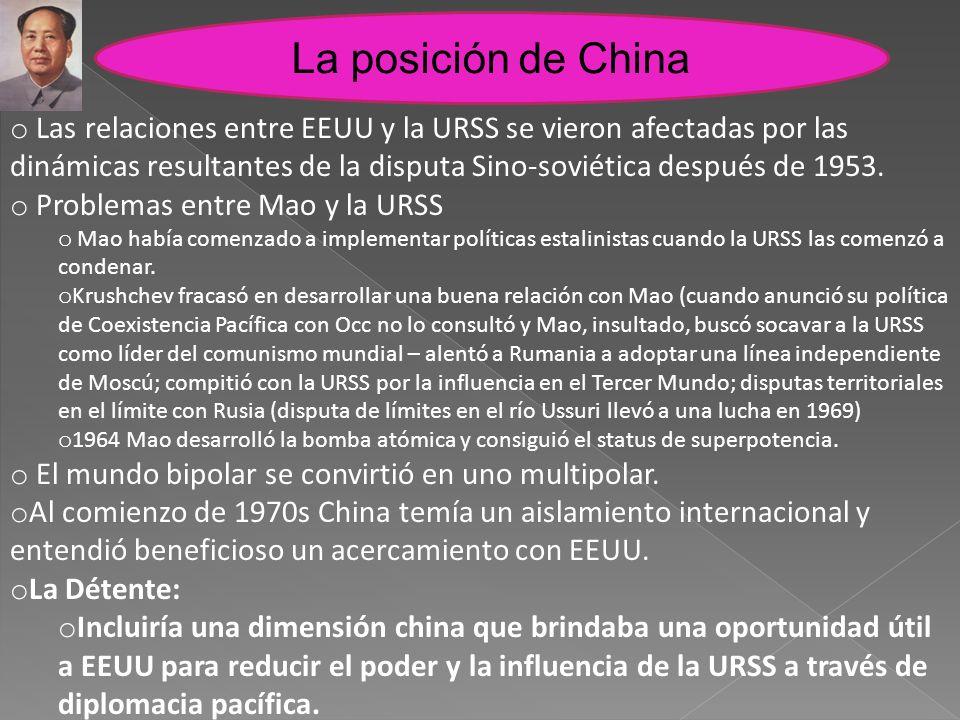 La posición de China