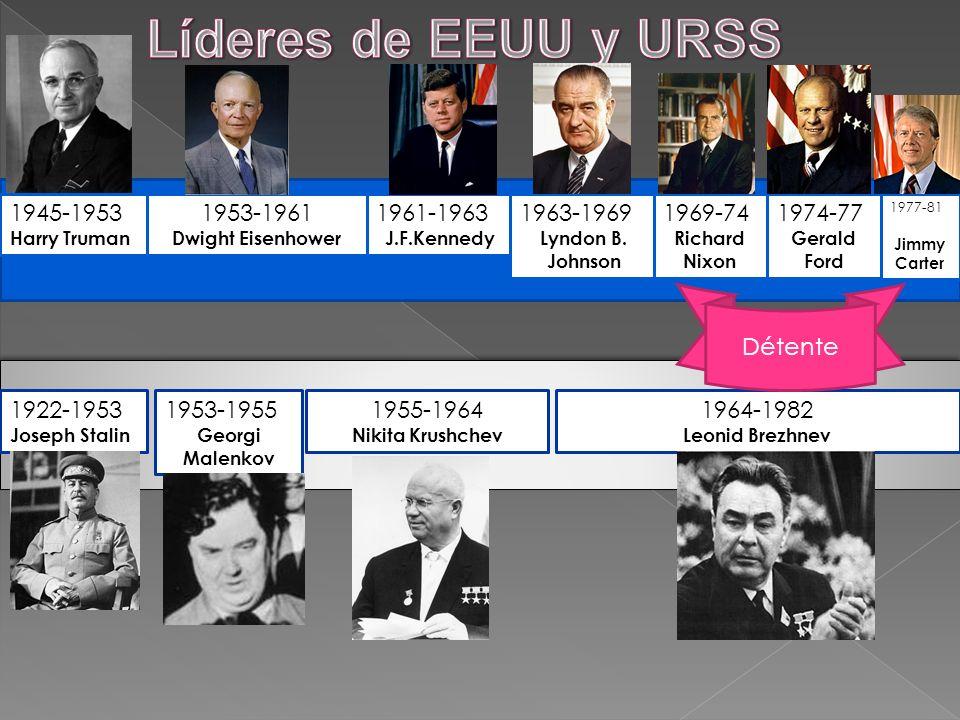 Líderes de EEUU y URSS 1945-1953 1953-1961 1961-1963 1963-1969 1969-74
