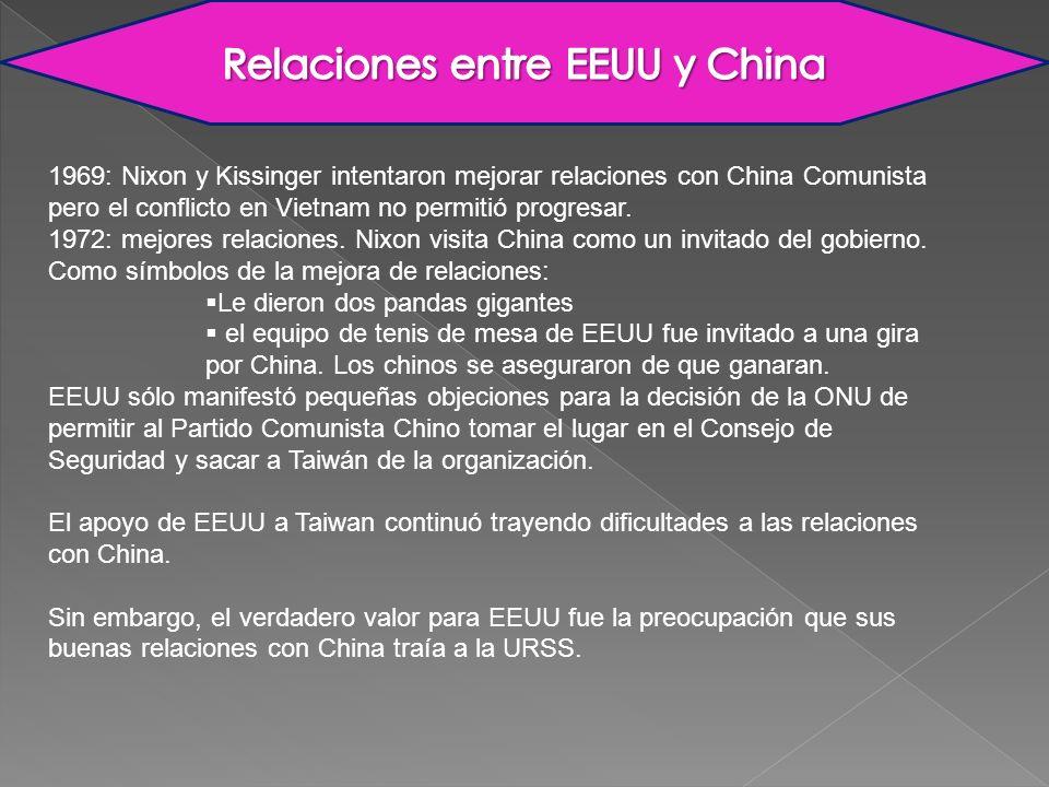 Relaciones entre EEUU y China