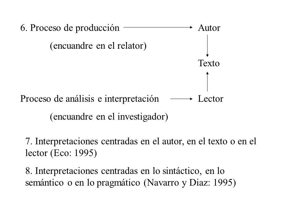 6. Proceso de producción Autor