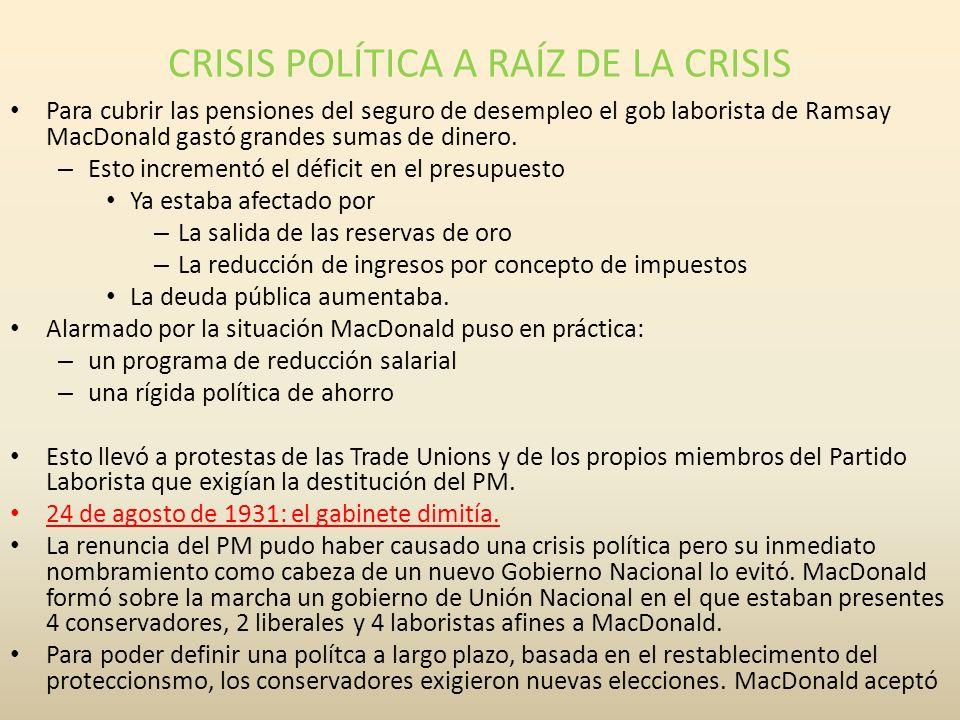 CRISIS POLÍTICA A RAÍZ DE LA CRISIS