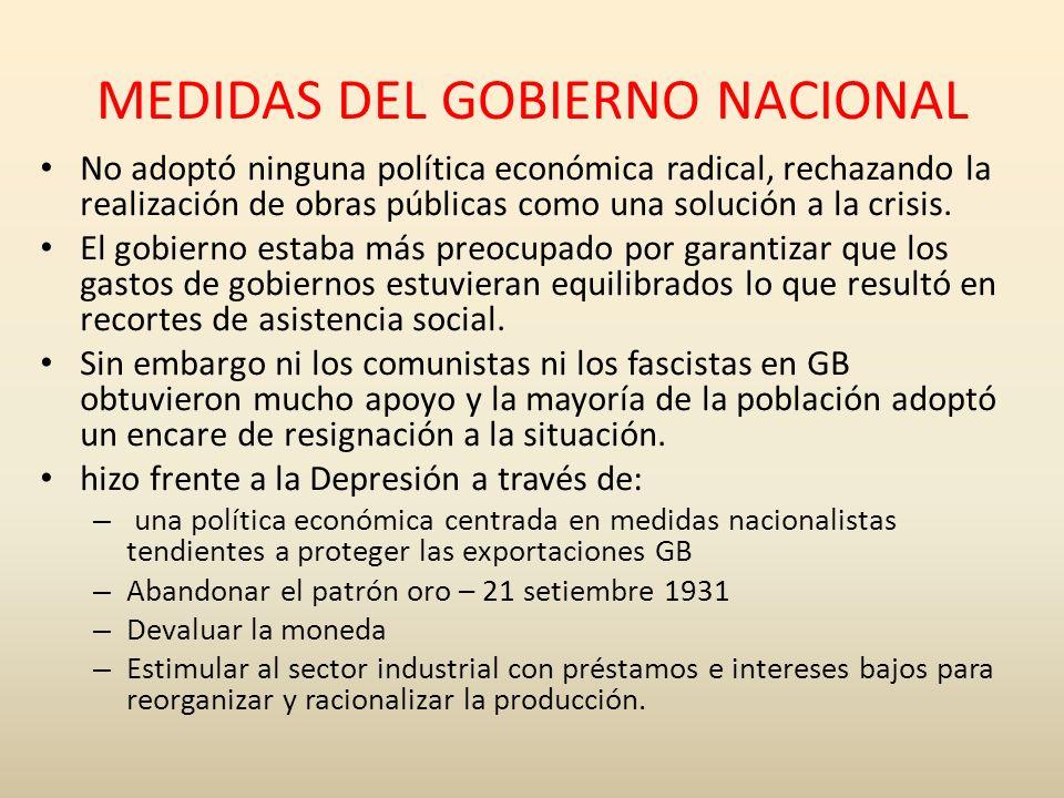 MEDIDAS DEL GOBIERNO NACIONAL