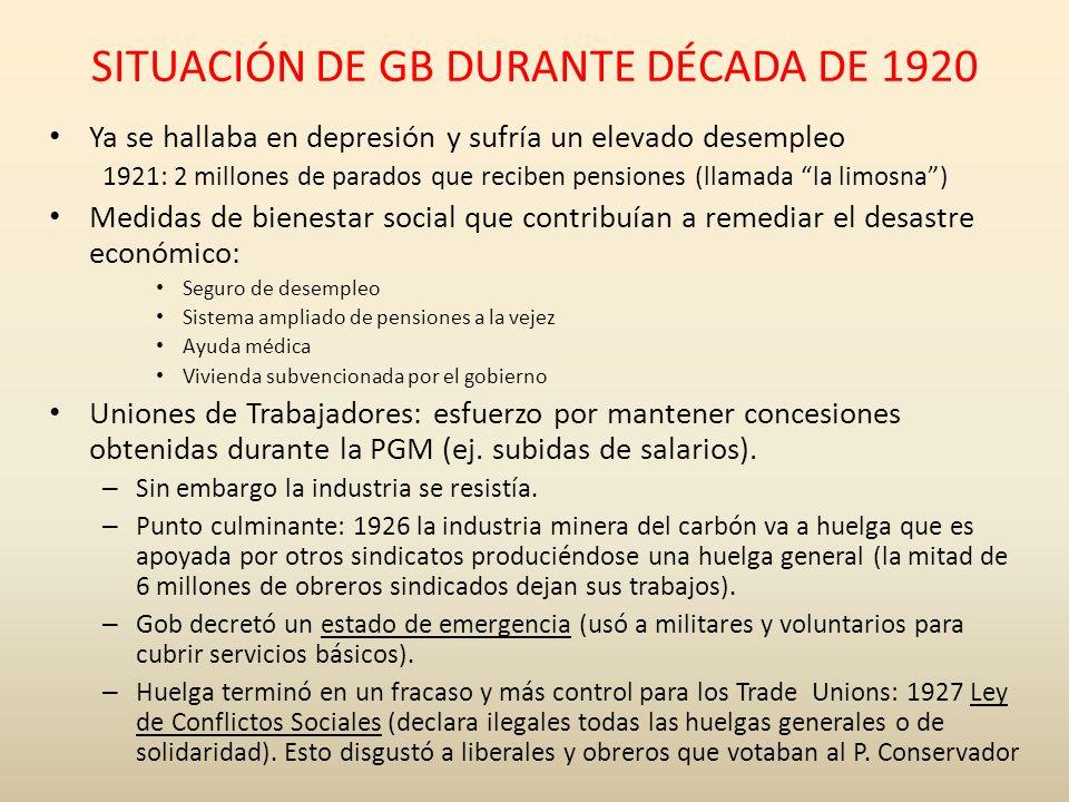 SITUACIÓN DE GB DURANTE DÉCADA DE 1920