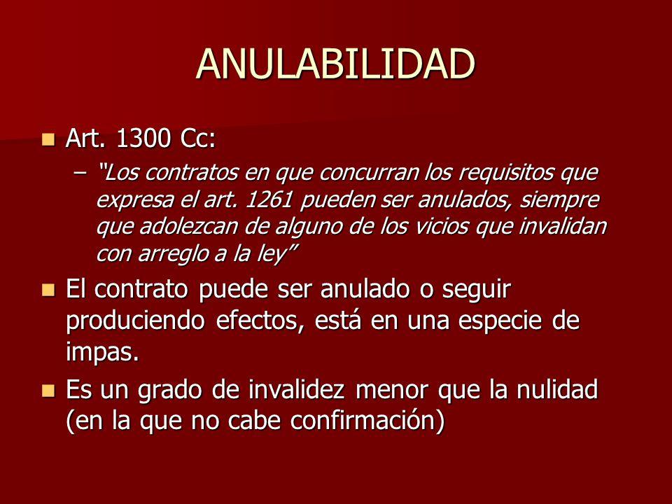ANULABILIDAD Art. 1300 Cc: