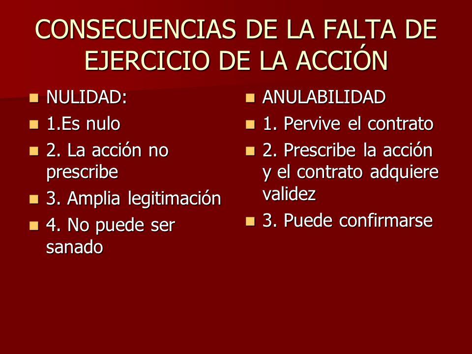 CONSECUENCIAS DE LA FALTA DE EJERCICIO DE LA ACCIÓN