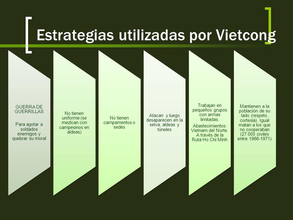 Estrategias utilizadas por Vietcong