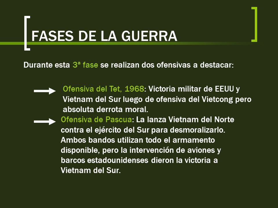 FASES DE LA GUERRA Durante esta 3ª fase se realizan dos ofensivas a destacar: