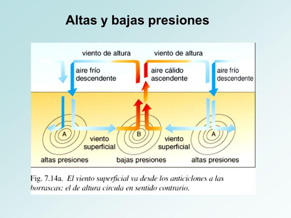 Altas y bajas presiones