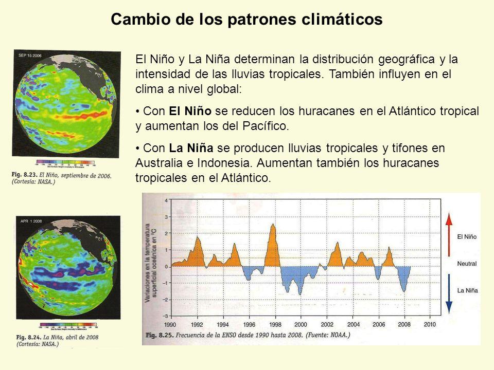 Cambio de los patrones climáticos