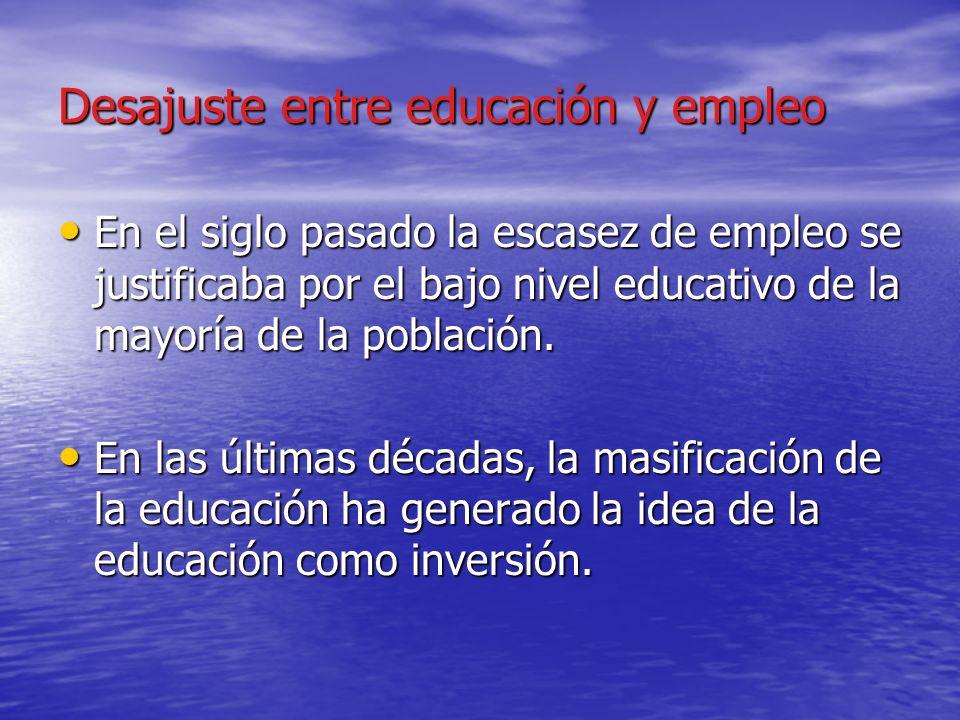 Desajuste entre educación y empleo