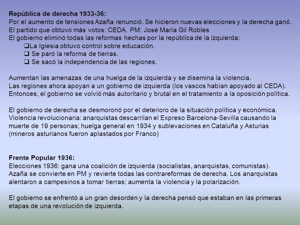 República de derecha 1933-36: