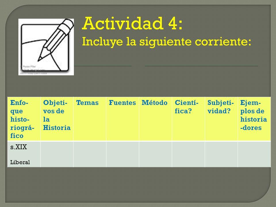 Actividad 4: Incluye la siguiente corriente: