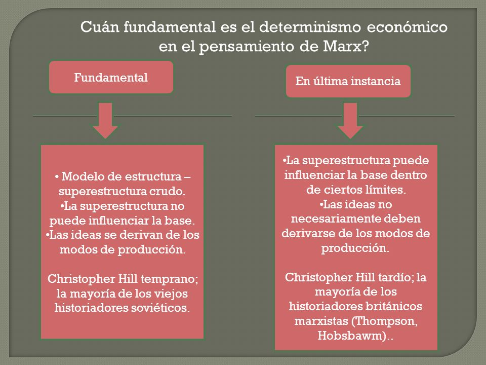Cuán fundamental es el determinismo económico