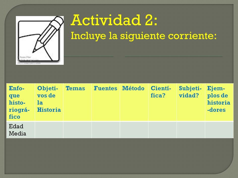 Actividad 2: Incluye la siguiente corriente: