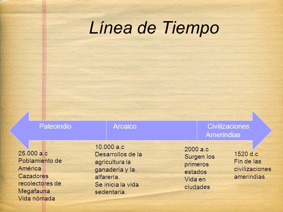 Línea de Tiempo Paleoindio Arcaico Civilizaciones Amerindias