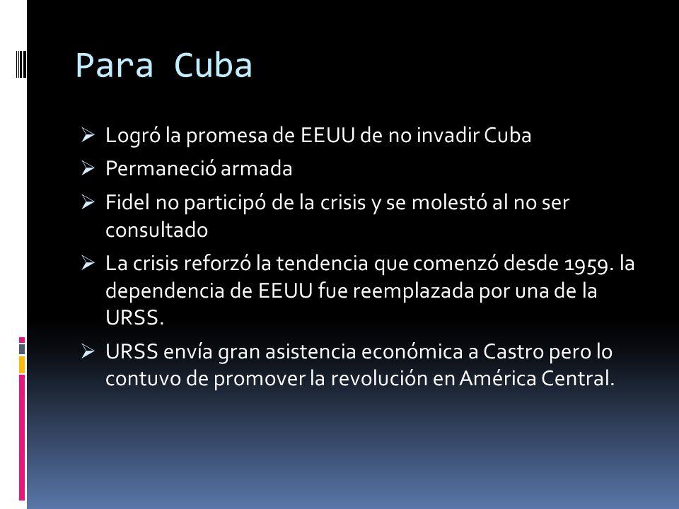 Para Cuba Logró la promesa de EEUU de no invadir Cuba