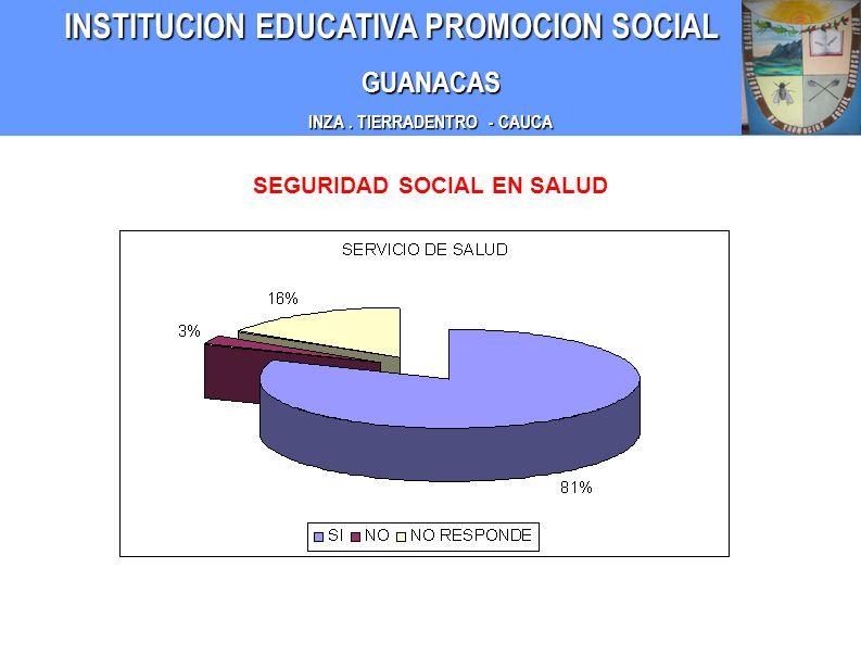 INZA . TIERRADENTRO - CAUCA SEGURIDAD SOCIAL EN SALUD