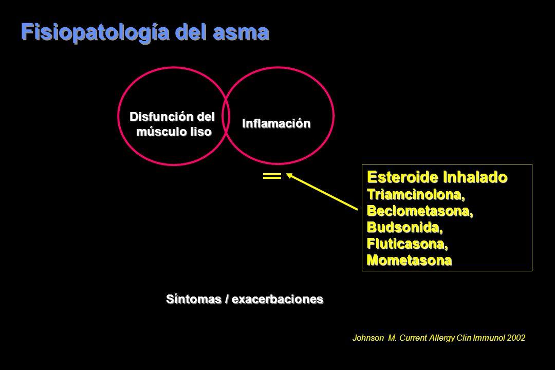 Síntomas / exacerbaciones