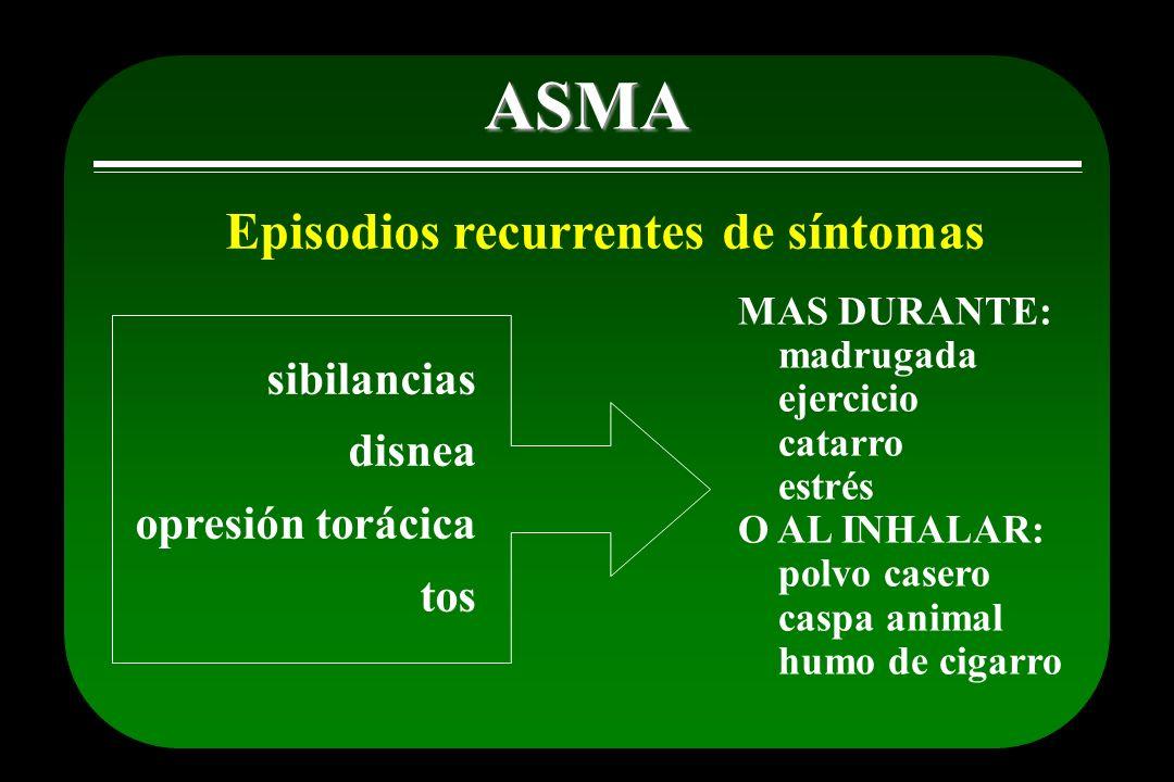 ASMA Episodios recurrentes de síntomas sibilancias disnea