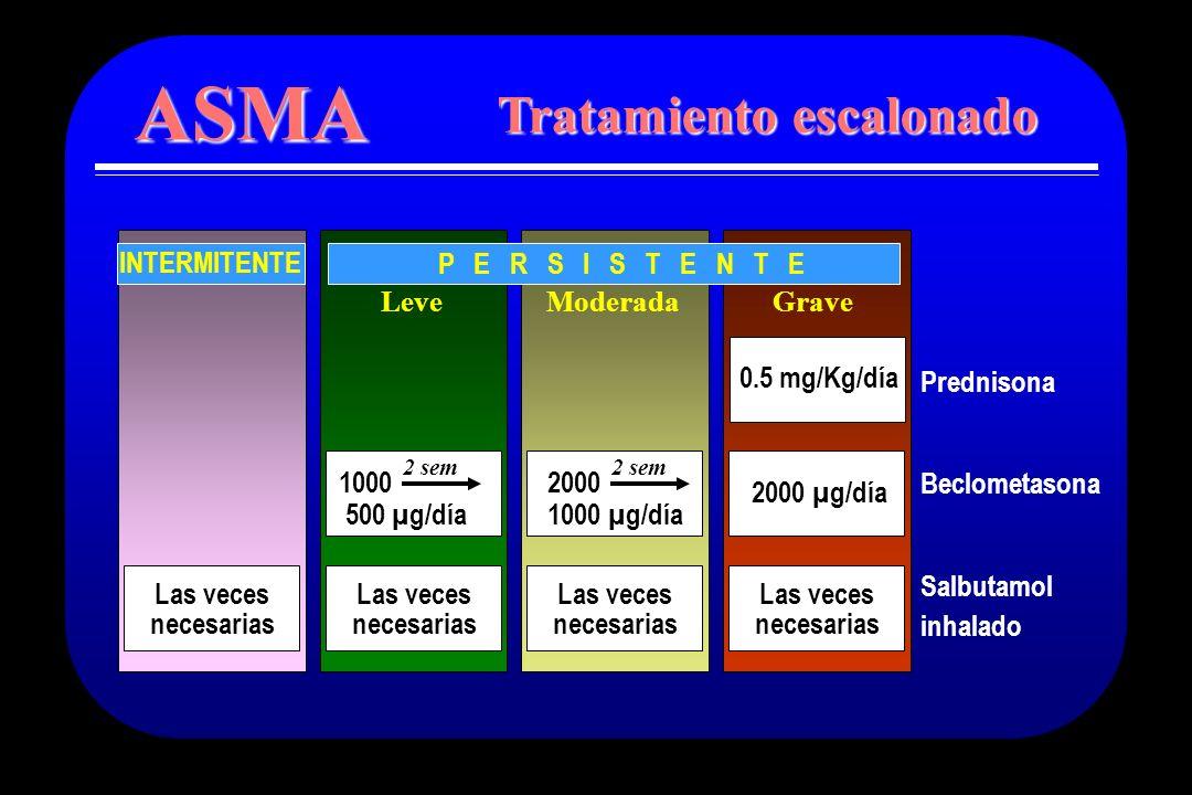 ASMA Tratamiento escalonado INTERMITENTE P E R S I S T E N T E Leve