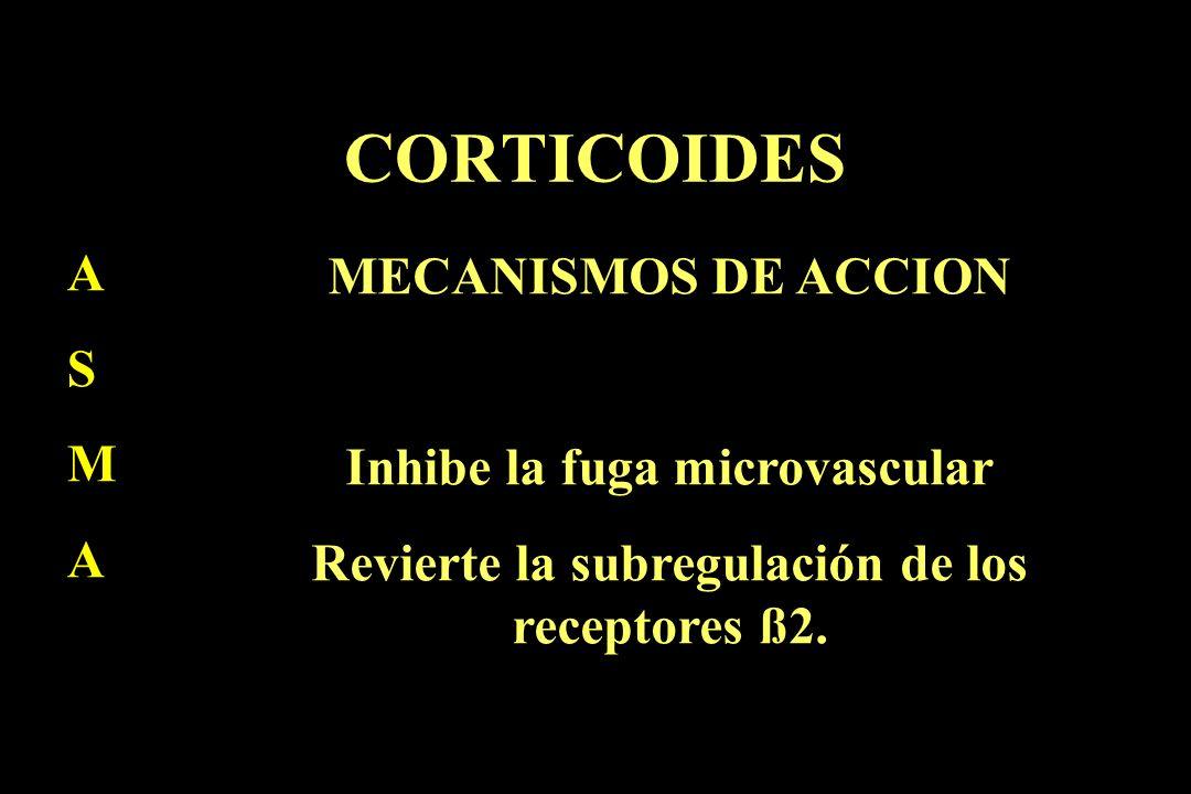 CORTICOIDES A MECANISMOS DE ACCION S M Inhibe la fuga microvascular