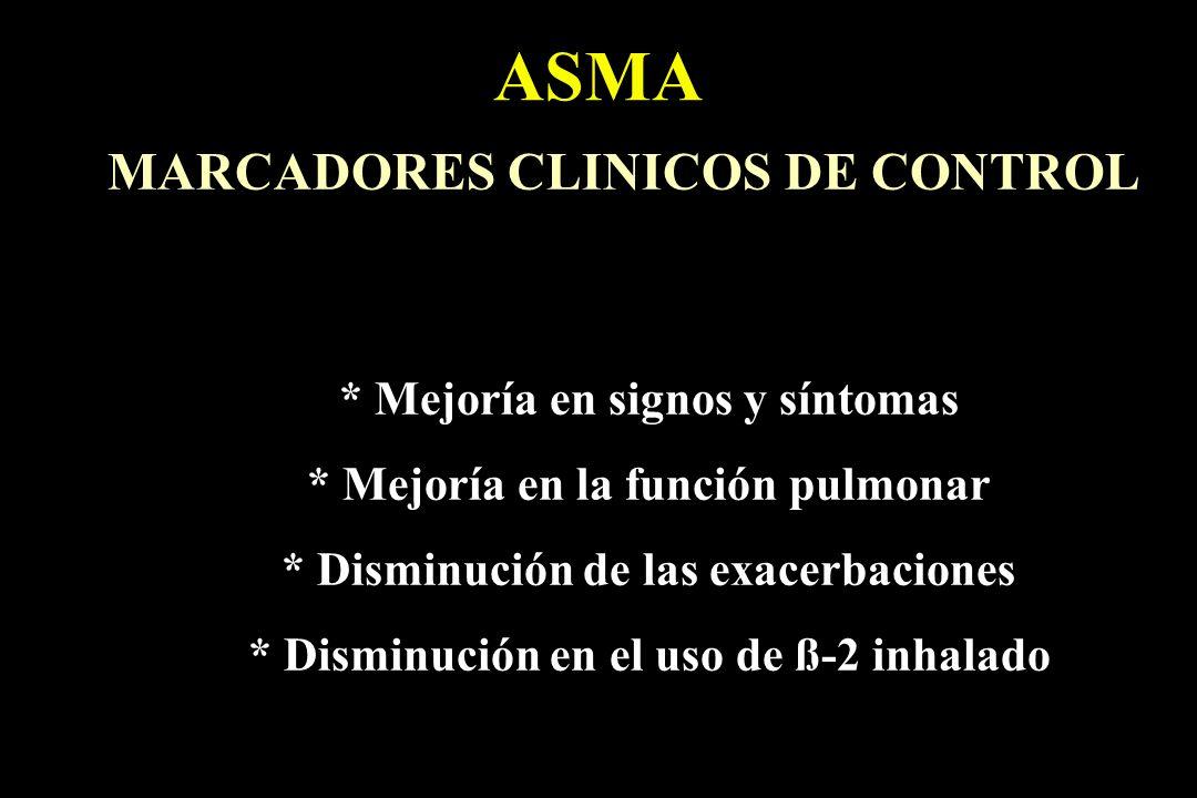 ASMA MARCADORES CLINICOS DE CONTROL * Mejoría en signos y síntomas