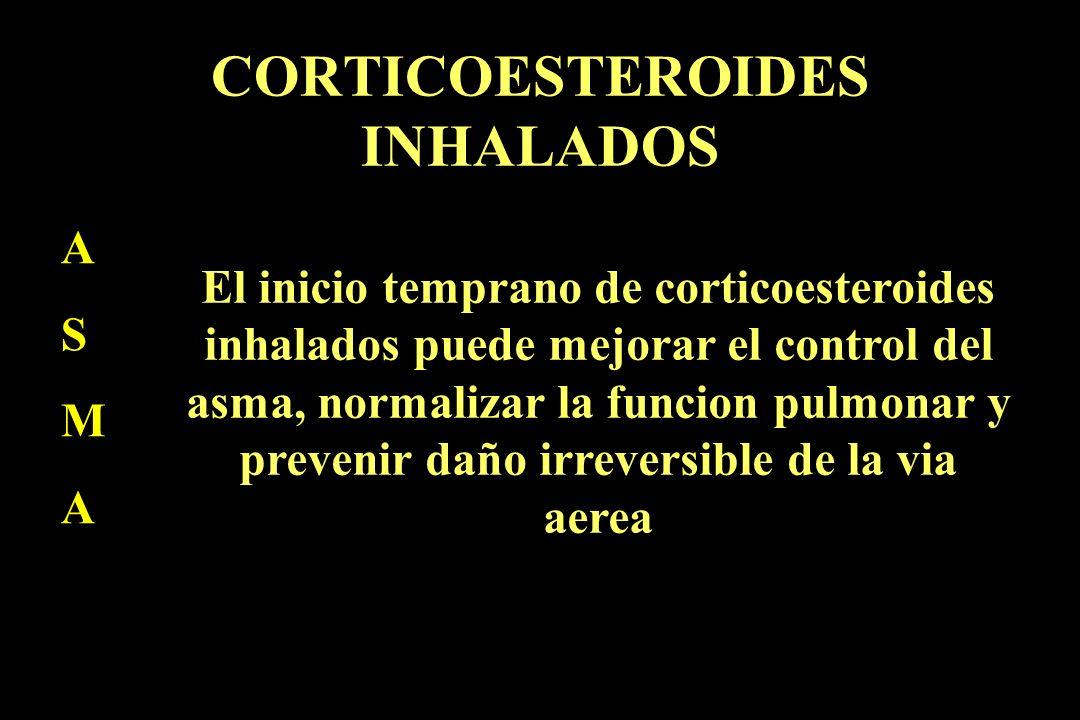 CORTICOESTEROIDES INHALADOS