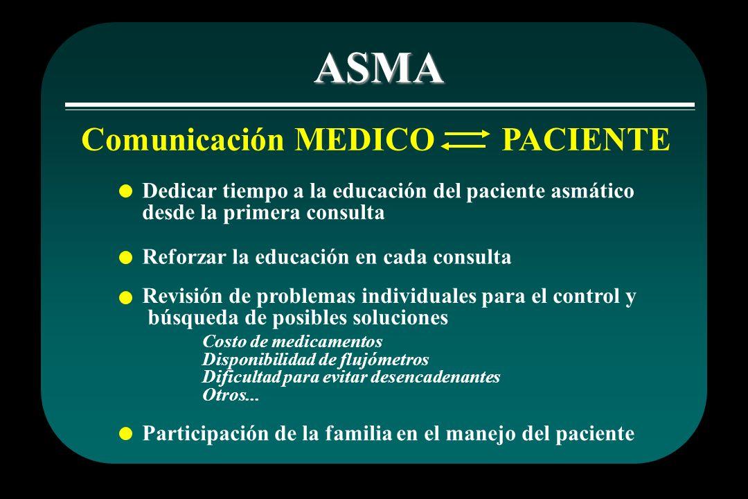 Comunicación MEDICO PACIENTE