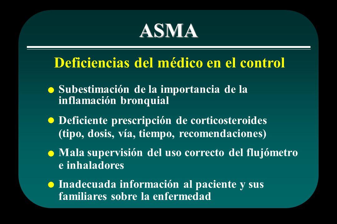 Deficiencias del médico en el control