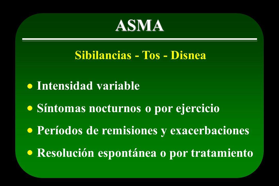 Sibilancias - Tos - Disnea