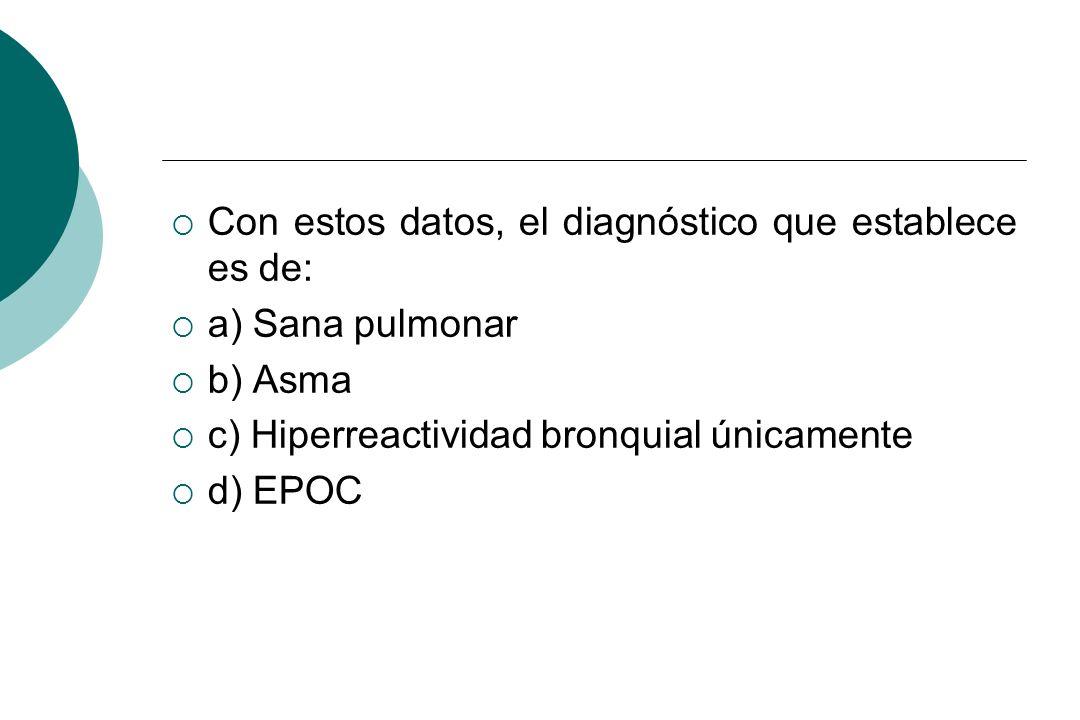 Con estos datos, el diagnóstico que establece es de: