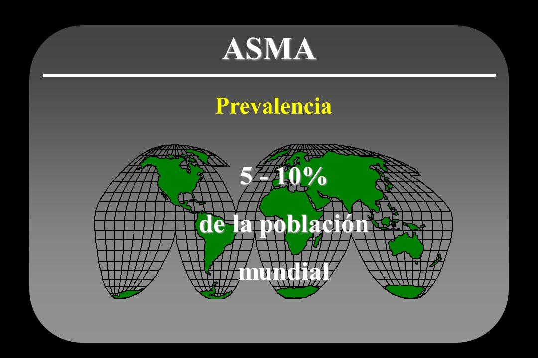 ASMA Prevalencia 5 - 10% de la población mundial