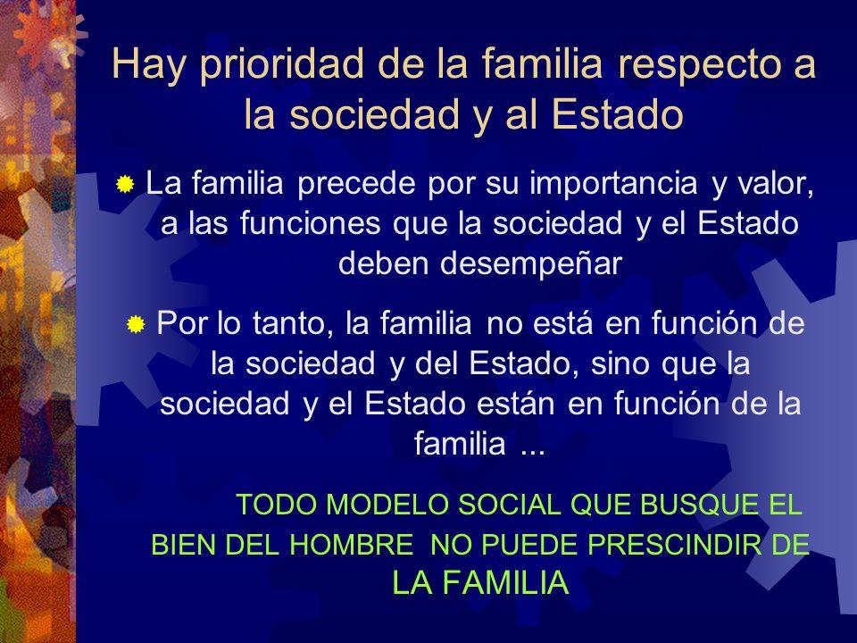Hay prioridad de la familia respecto a la sociedad y al Estado