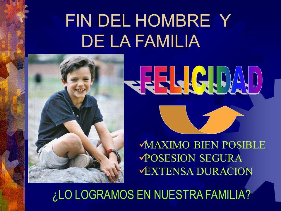 FIN DEL HOMBRE Y DE LA FAMILIA