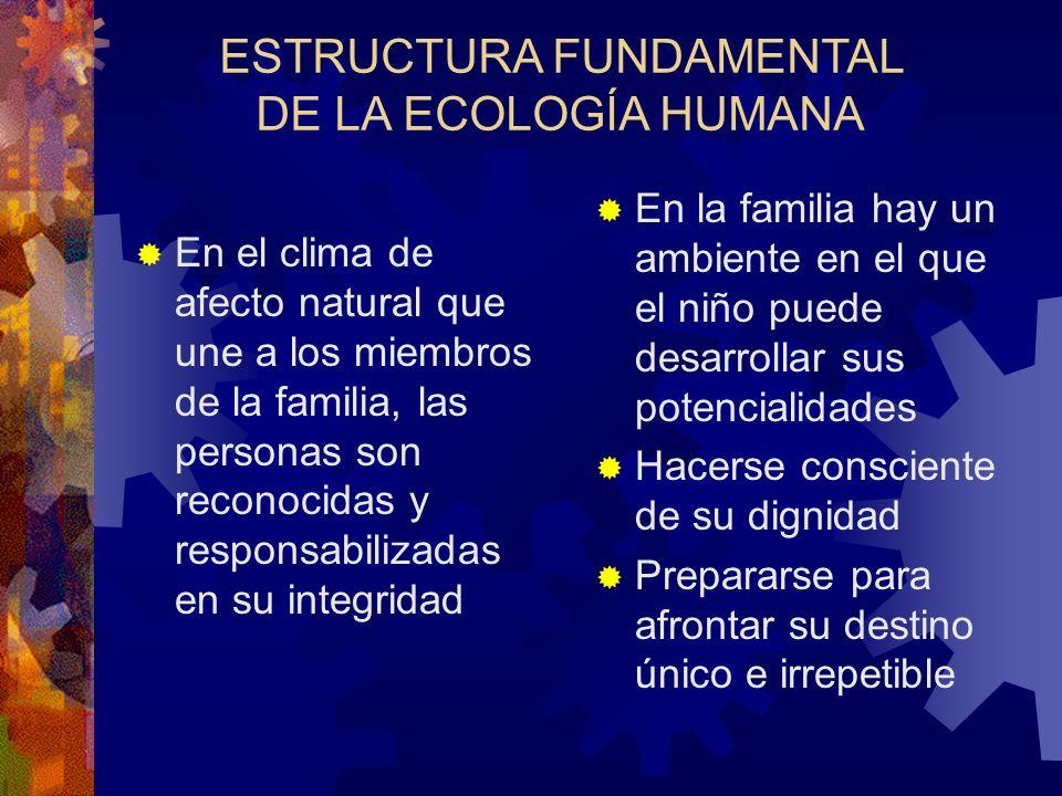 ESTRUCTURA FUNDAMENTAL DE LA ECOLOGÍA HUMANA