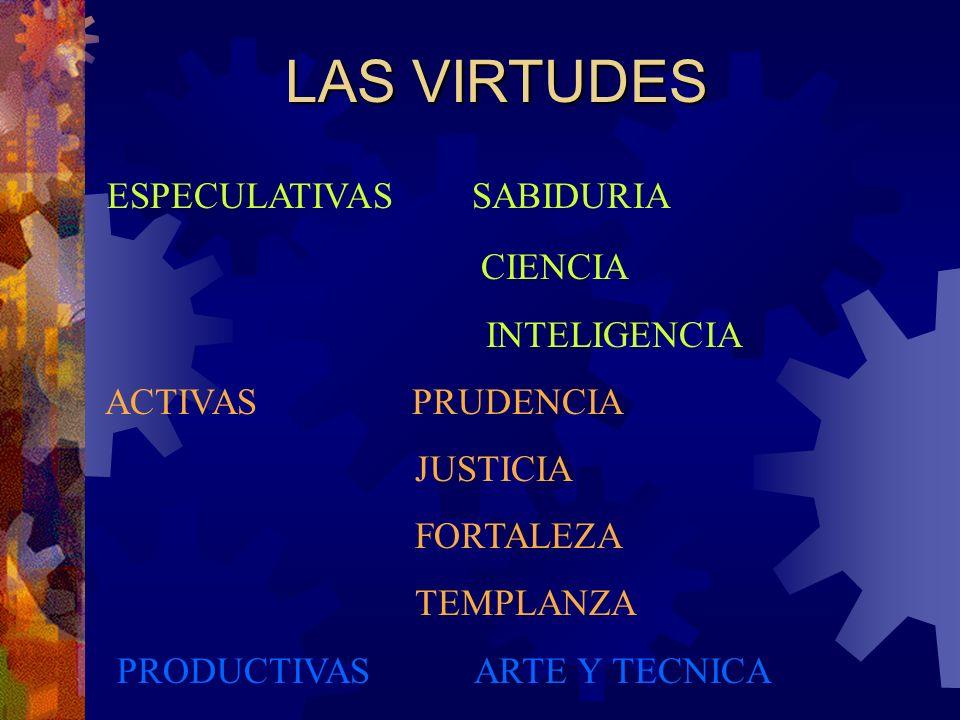 ESPECULATIVAS SABIDURIA