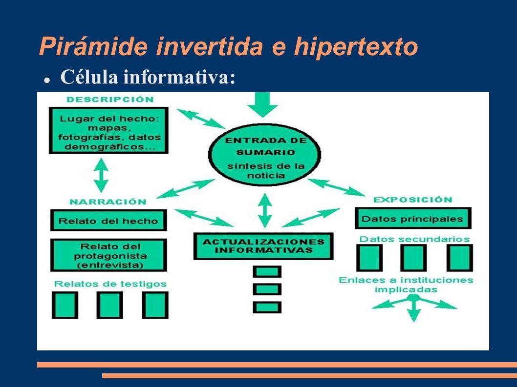 Pirámide invertida e hipertexto