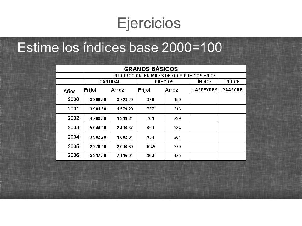Ejercicios Estime los índices base 2000=100