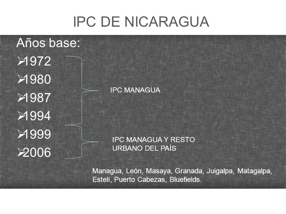 IPC DE NICARAGUA Años base: 1972 1980 1987 1994 1999 2006 IPC MANAGUA