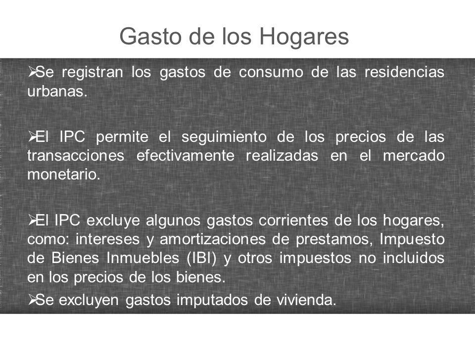 Gasto de los Hogares Se registran los gastos de consumo de las residencias urbanas.