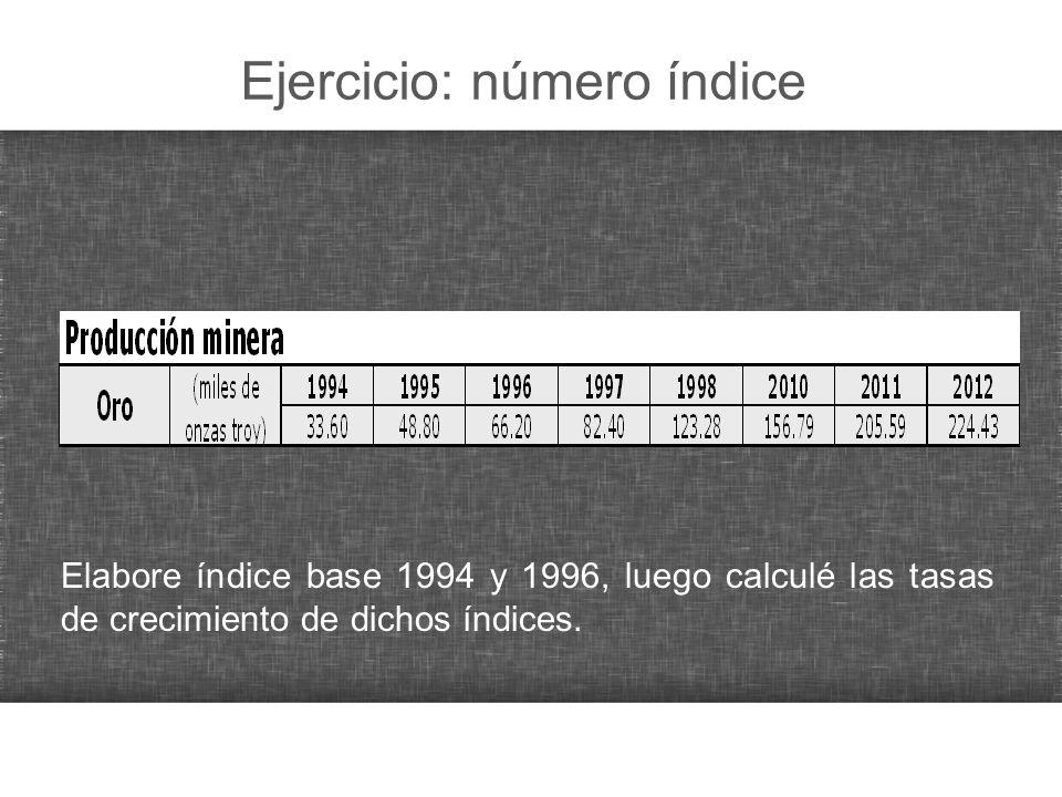 Ejercicio: número índice