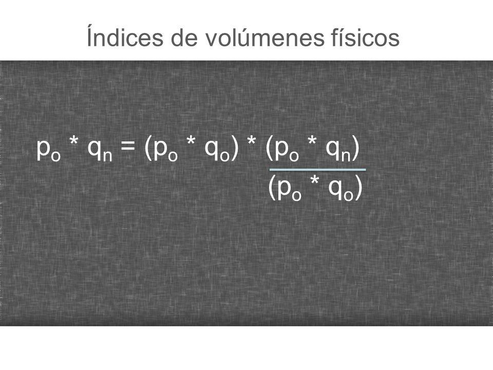 Índices de volúmenes físicos