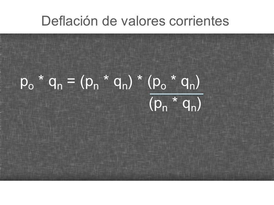 Deflación de valores corrientes